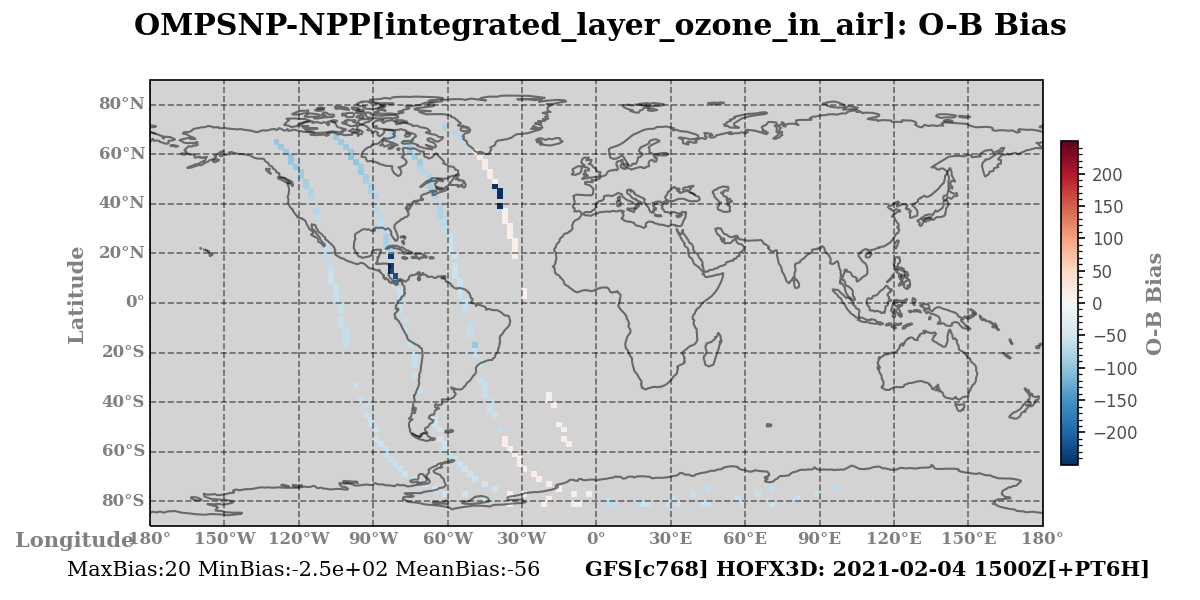 integrated_layer_ozone_in_air ombg_bias