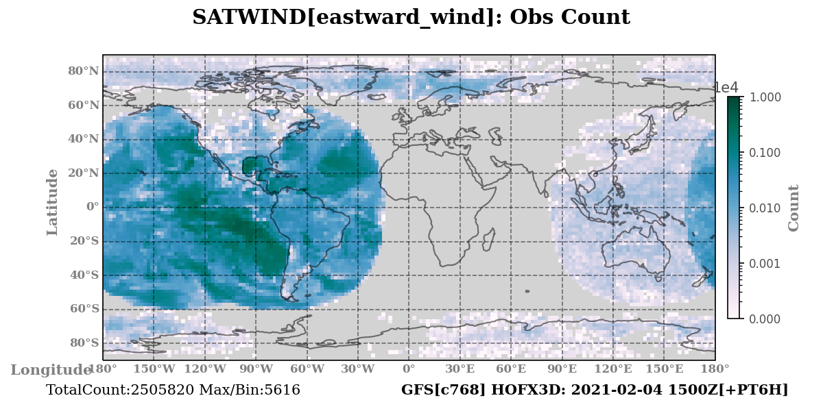 eastward_wind count
