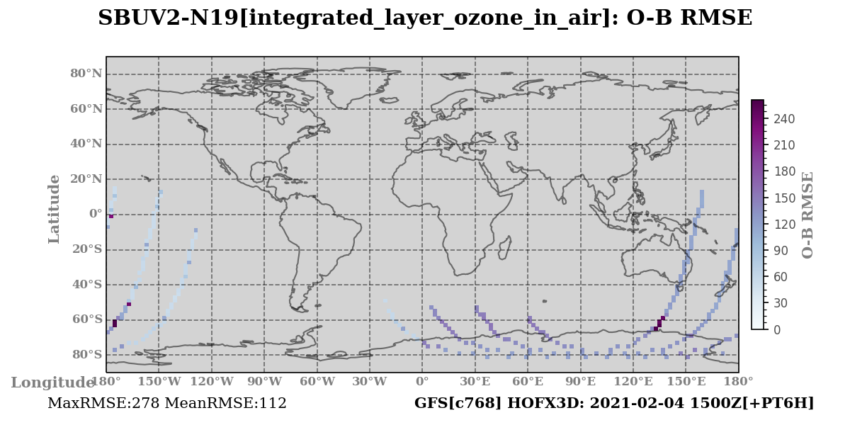 integrated_layer_ozone_in_air ombg_rmsd