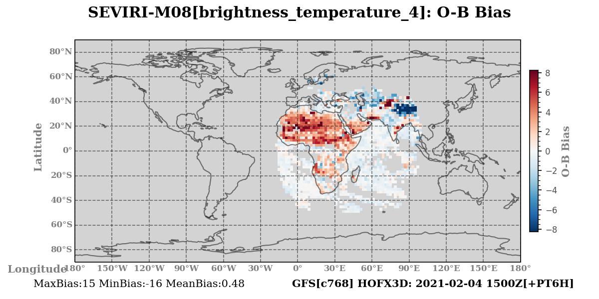 brightness_temperature_4 ombg_bias