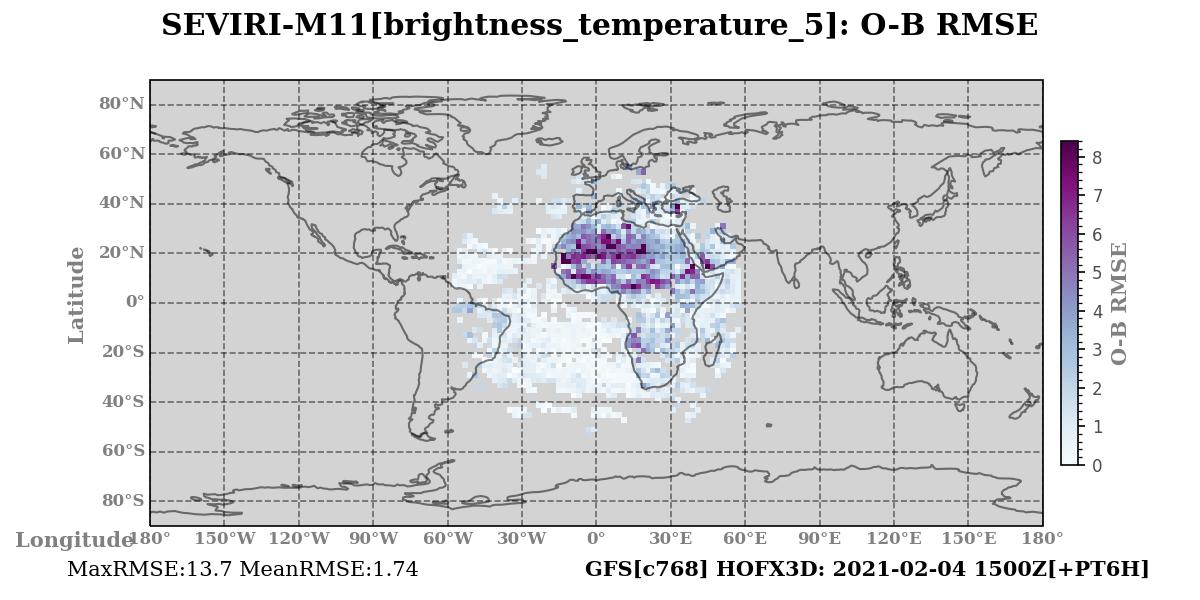 brightness_temperature_5 ombg_rmsd