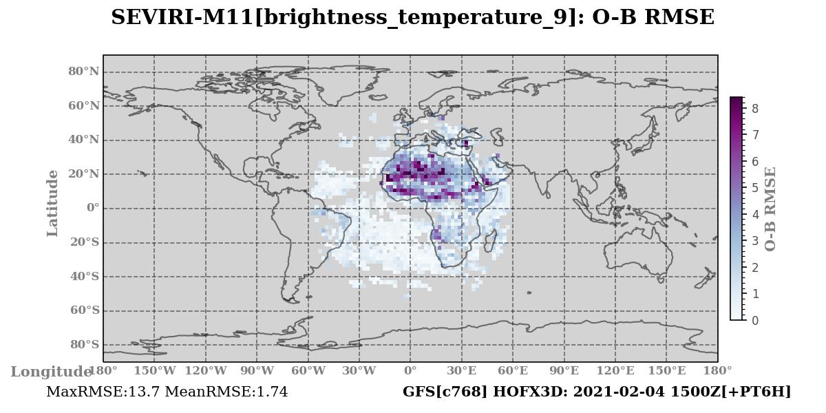 brightness_temperature_9 ombg_rmsd