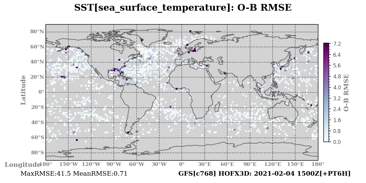 sea_surface_temperature ombg_rmsd