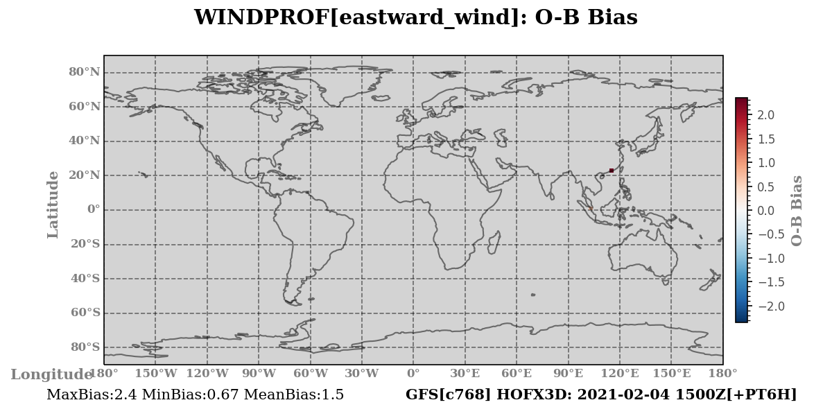eastward_wind ombg_bias