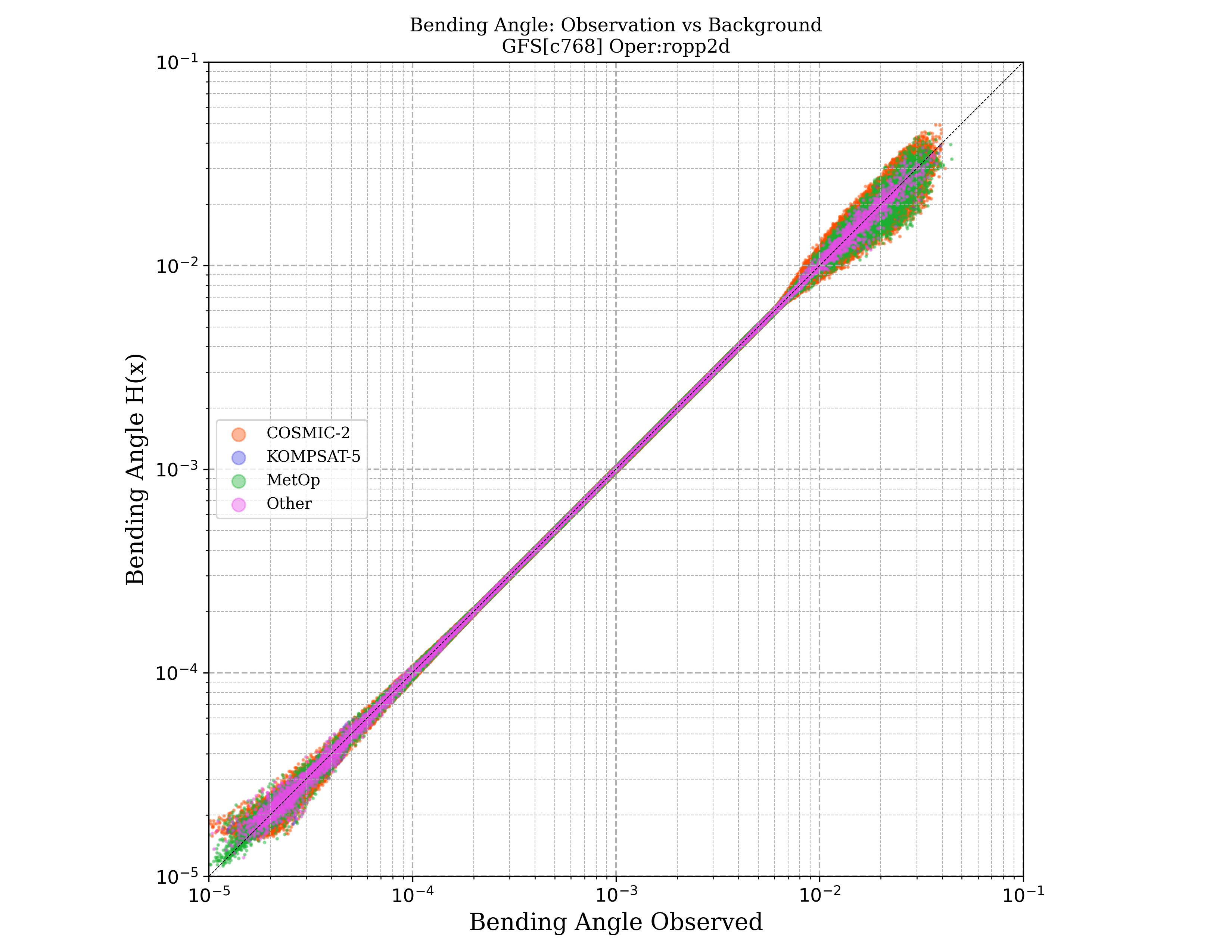 ropp2d bending_angle